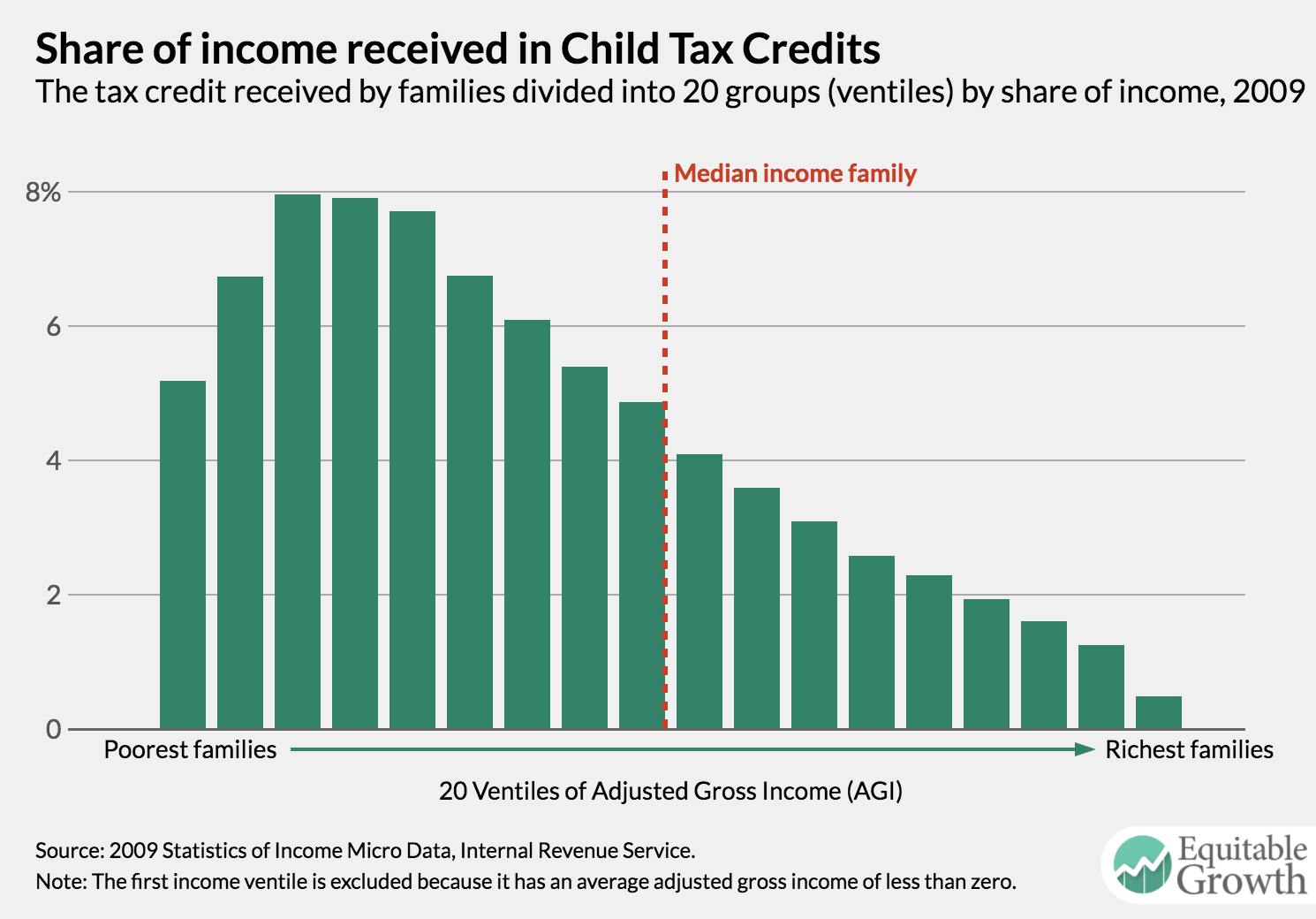 child tax New sec 24(h) contains eligibility requirements and other changes to the child  tax credit effective for tax years 2018 through 2025.