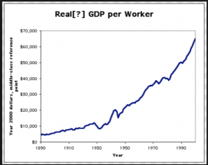 economic_growth_delong_-_Google_Search